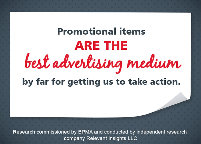 Promotional items are the best advertising medium for getting us to take action