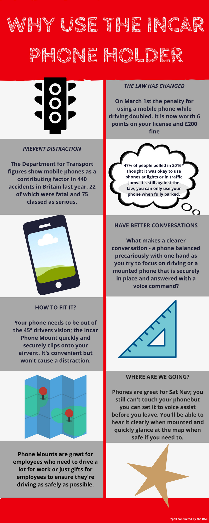 Infographic showing the benefits of using an Incar Phone Holder