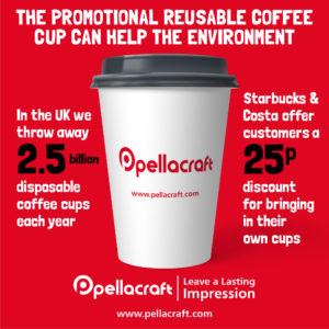 Pellacraft   Eco and Environmentally Friendly Drinkware for