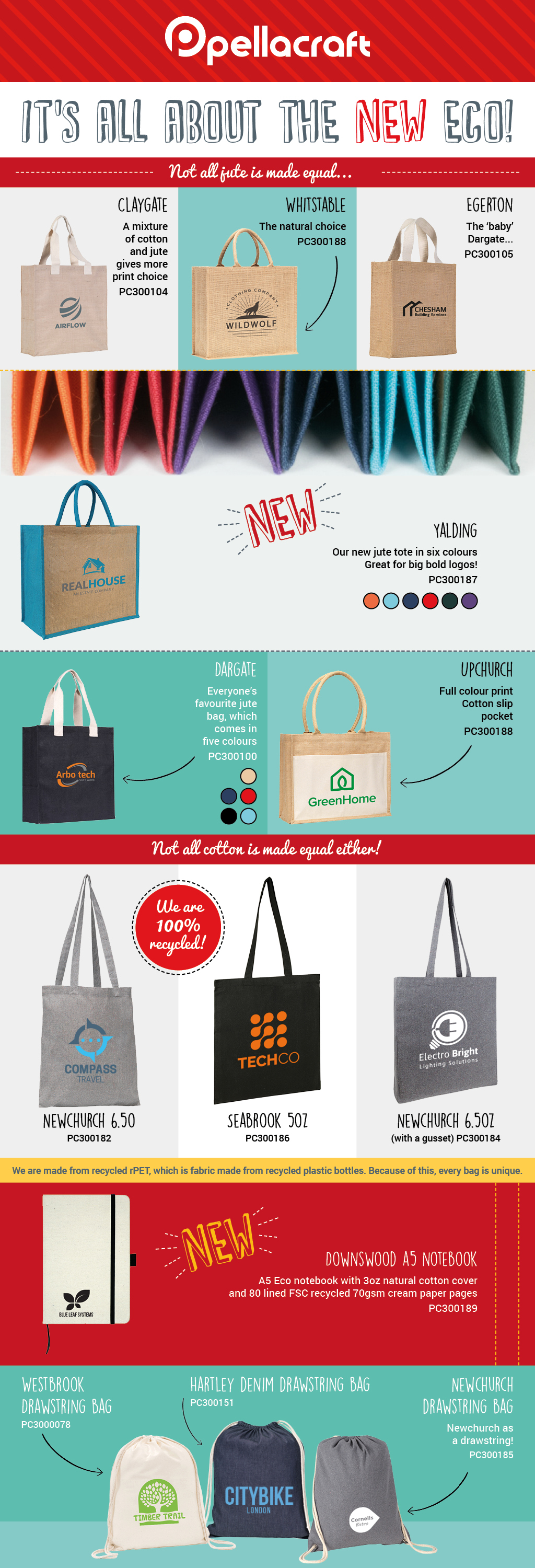 Pellacraft Eco and Environmentally Friendly Bags