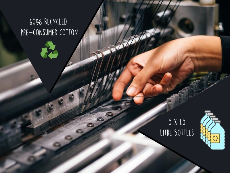 clothes made from recycled plastic bottles