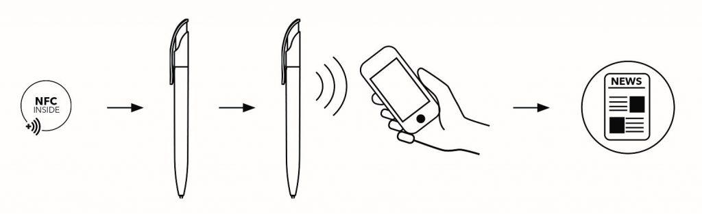 NFC Inside Pen